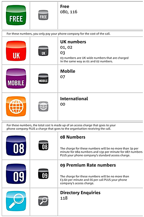 Ofcom guide to call costs