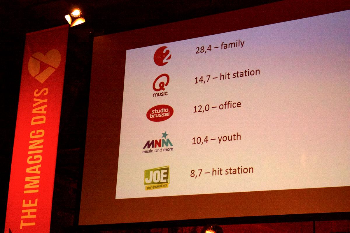 Top 5 belgium stations