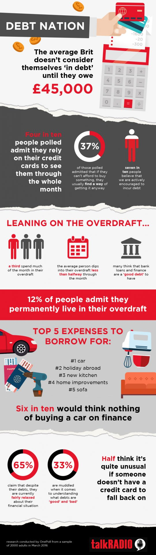 talkRADIO debt infographic